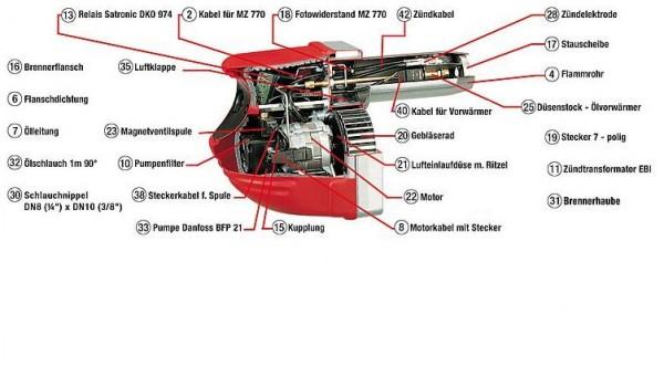 Ersatzteile passend für Intercal Brenner SLV 10 B